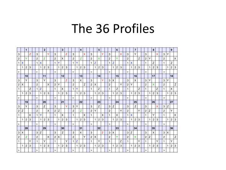 The 36 Profiles