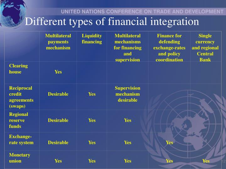 Multilateral payments mechanism