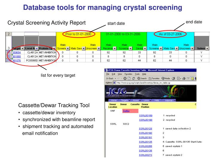 Database tools for managing crystal screening