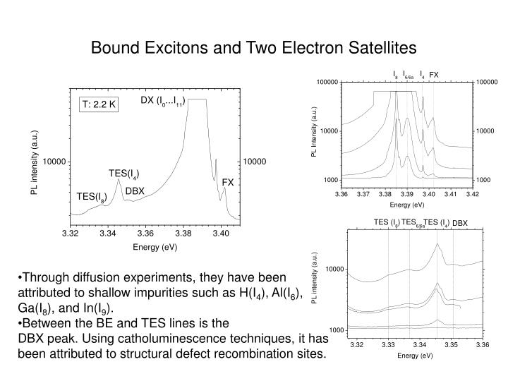 Bound Excitons and Two Electron Satellites