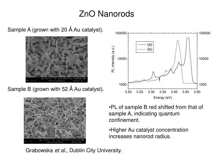ZnO Nanorods