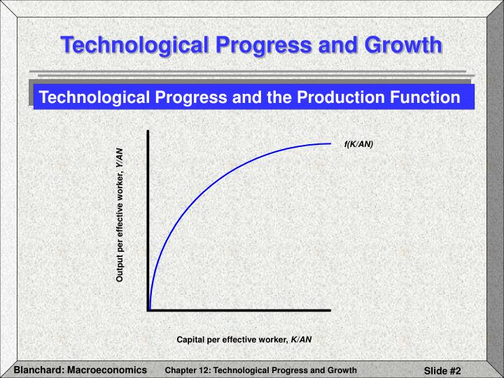 Technological progress and growth1