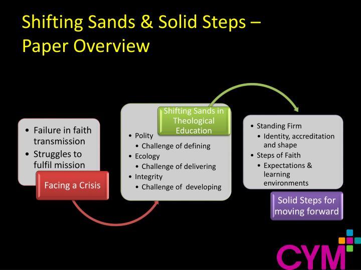 Shifting Sands & Solid Steps –