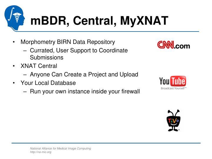 mBDR, Central, MyXNAT