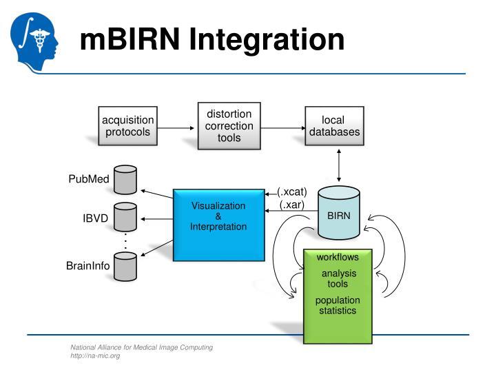 mBIRN Integration