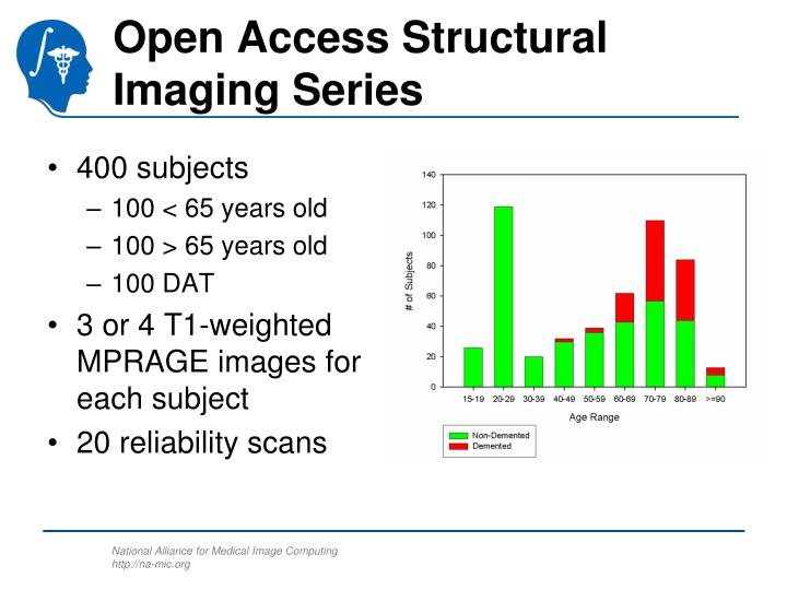 Open Access Structural Imaging Series