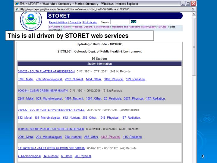 This is all driven by STORET web services