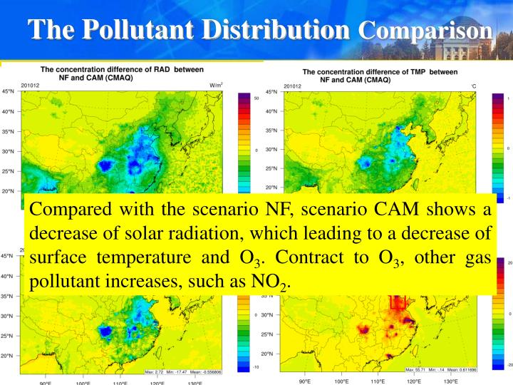 The Pollutant Distribution