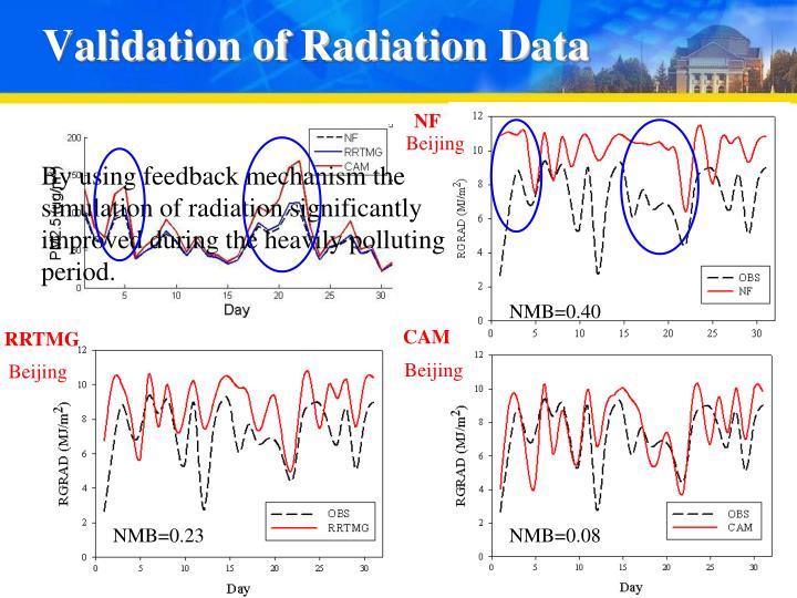 Validation of Radiation Data