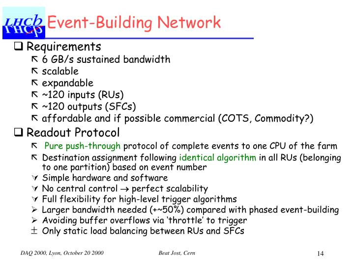 Event-Building Network
