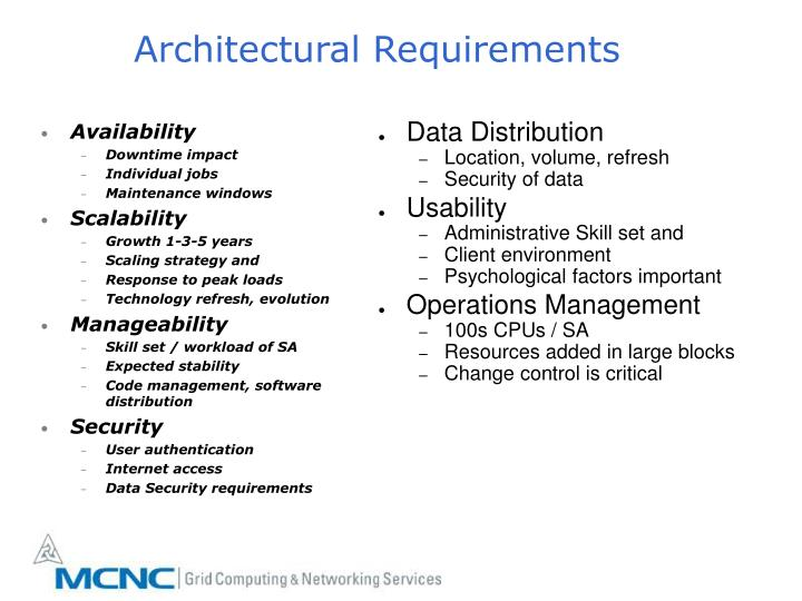 Architectural Requirements