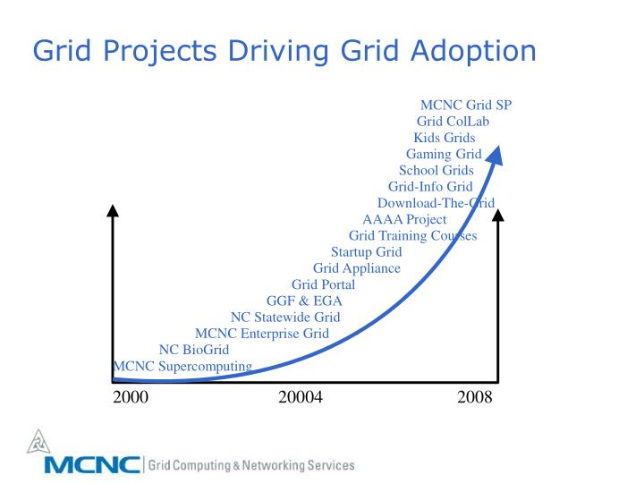 Grid Projects Driving Grid Adoption