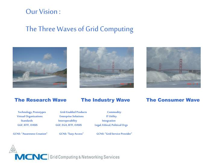 Our Vision :