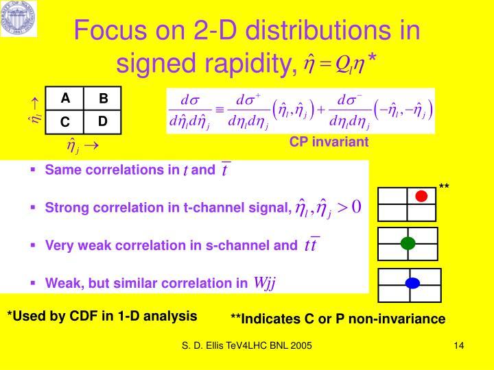 Focus on 2-D distributions in signed rapidity,         *