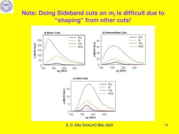 Note: Doing Sideband cuts on