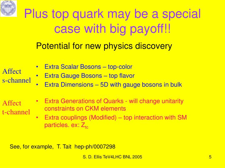 Plus top quark may be a special case with big payoff!!