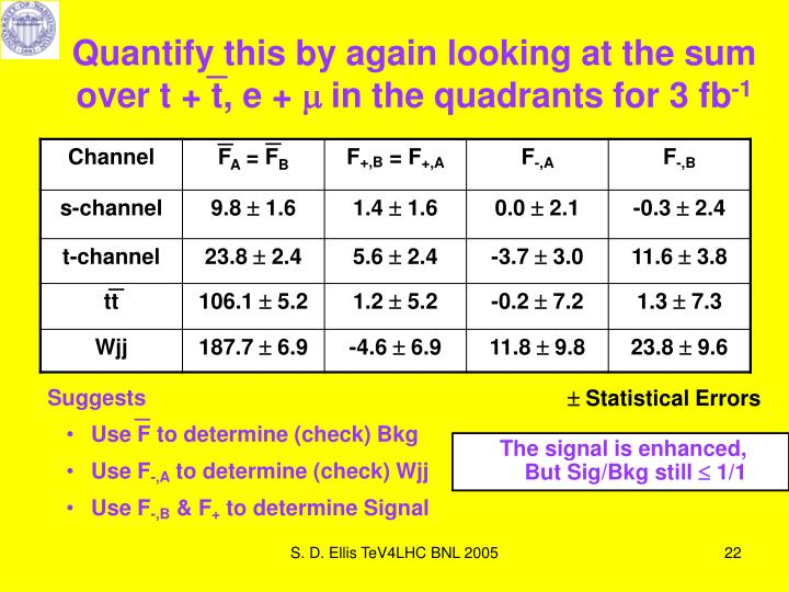 Quantify this by again looking at the sum over t + t, e +