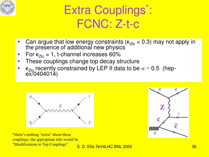 Extra Couplings
