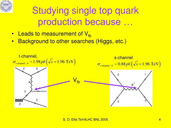 Studying single top quark production because …