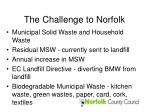 the challenge to norfolk