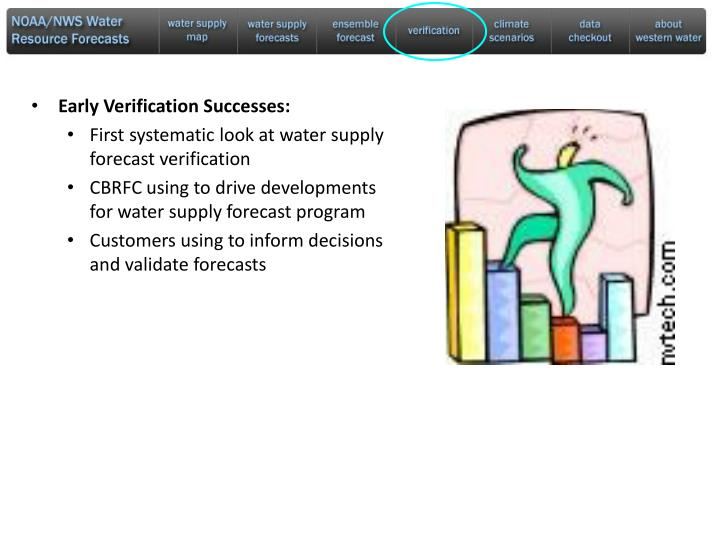Early Verification Successes: