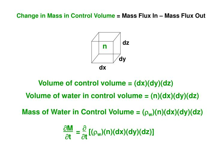 Change in Mass in Control Volume