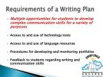 requirements of a writing plan1
