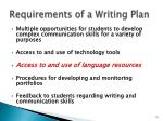 requirements of a writing plan3