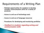 requirements of a writing plan5