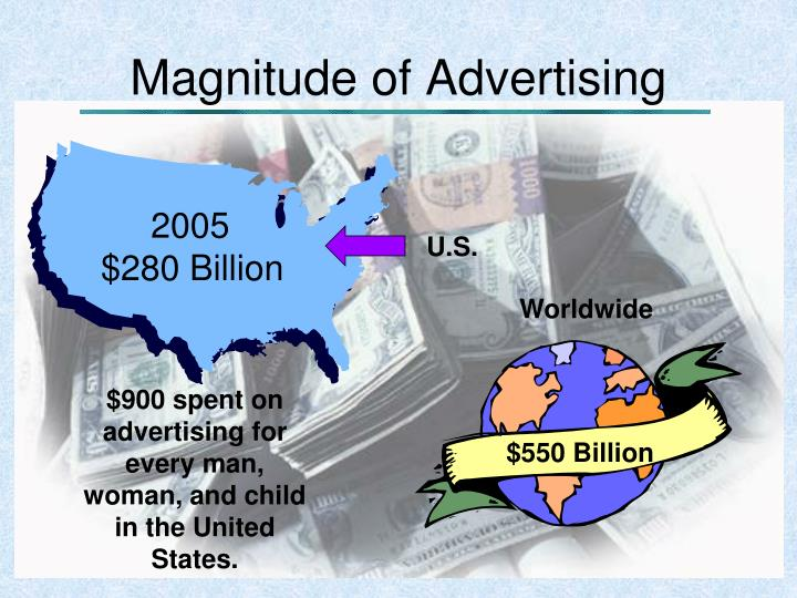 Magnitude of Advertising