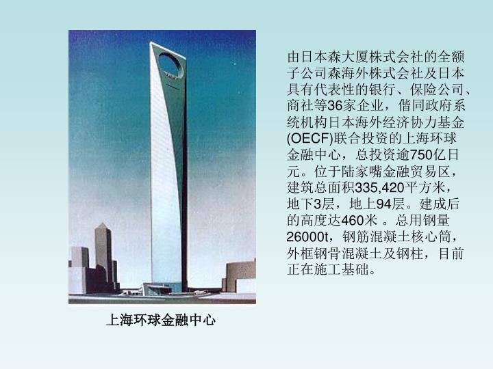 由日本森大厦株式会社的全额子公司森海外株式会社及日本具有代表性的银行、保险公司、商社等