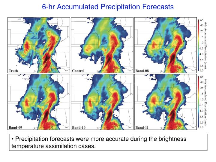 6-hr Accumulated Precipitation Forecasts