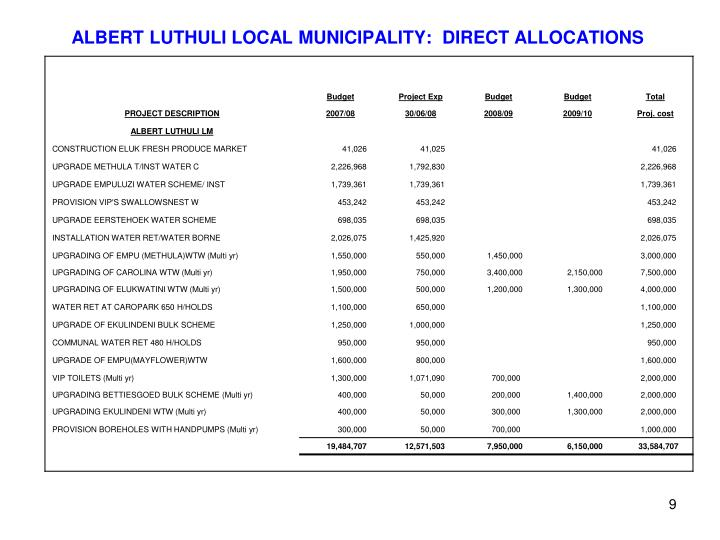 ALBERT LUTHULI LOCAL MUNICIPALITY:  DIRECT ALLOCATIONS