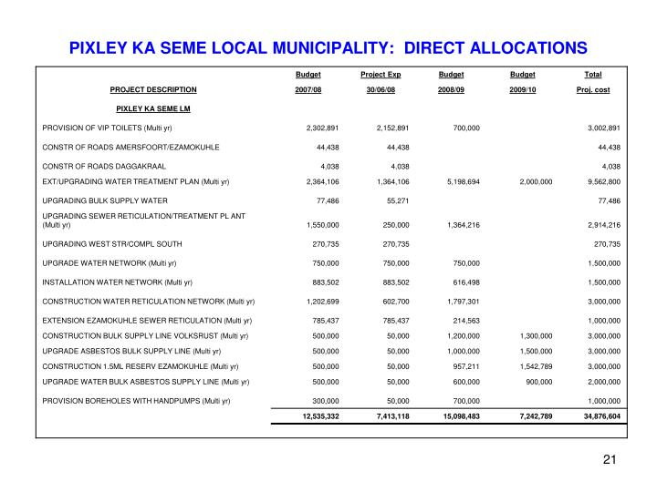 PIXLEY KA SEME LOCAL MUNICIPALITY:  DIRECT ALLOCATIONS