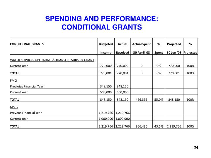 SPENDING AND PERFORMANCE: CONDITIONAL GRANTS