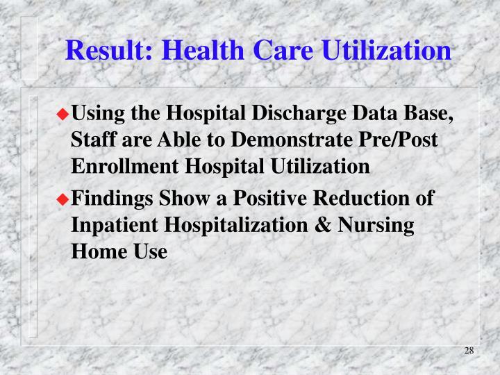 Result: Health Care Utilization