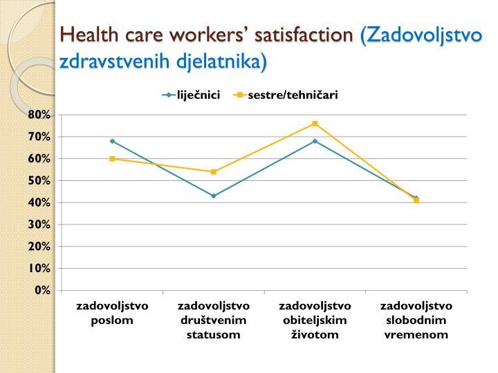 Health care workers' satisfaction