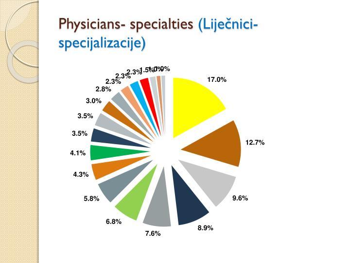 Physicians- specialties