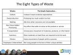 the eight types of waste