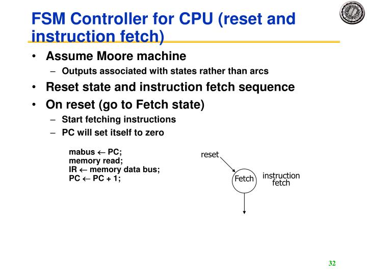 FSM Controller for CPU (reset and instruction fetch)