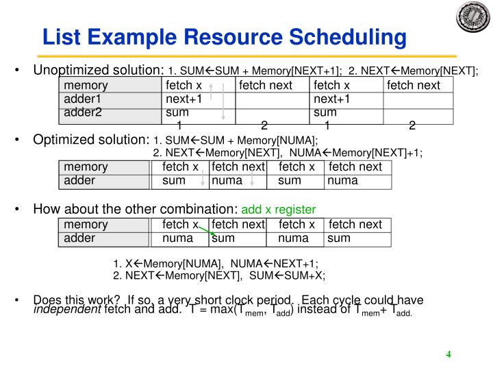 List Example Resource Scheduling