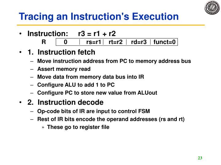 Tracing an Instruction's Execution