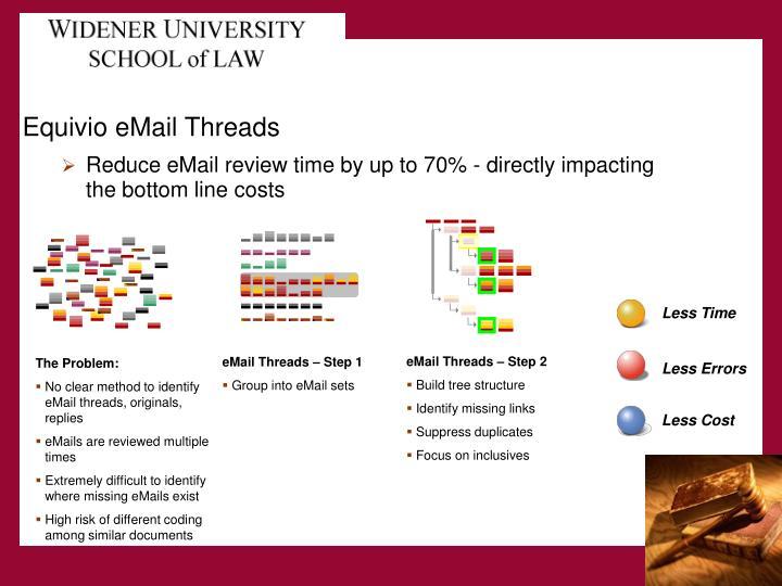 Equivio eMail Threads
