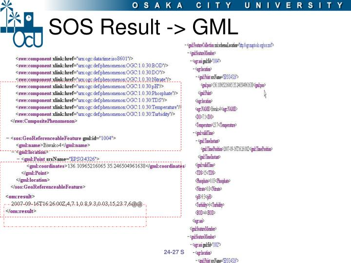 SOS Result -> GML