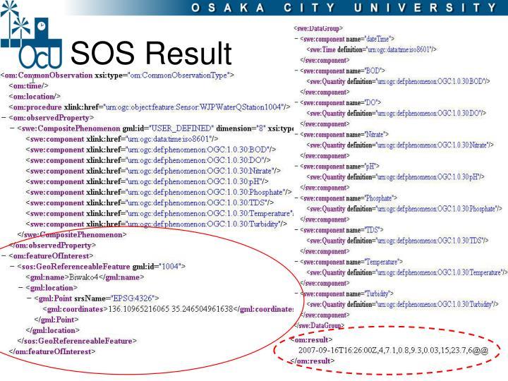 SOS Result