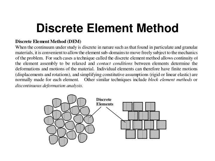 Discrete Element Method