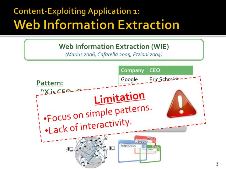 Content exploiting application 1 web information extraction