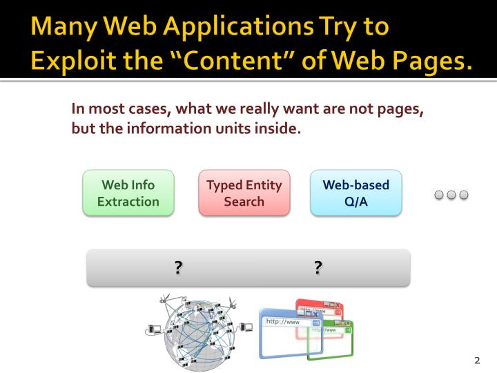 Many web applications try to exploit the content of web pages