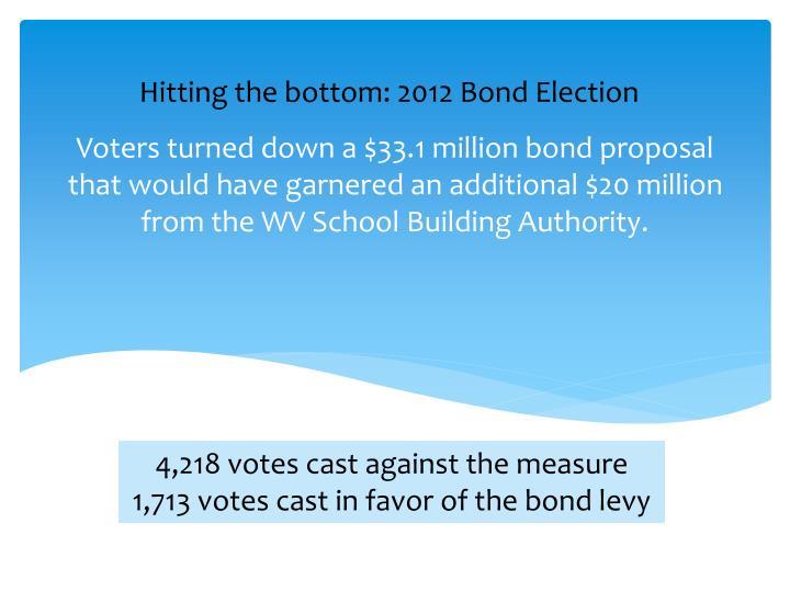 Hitting the bottom: 2012 Bond Election