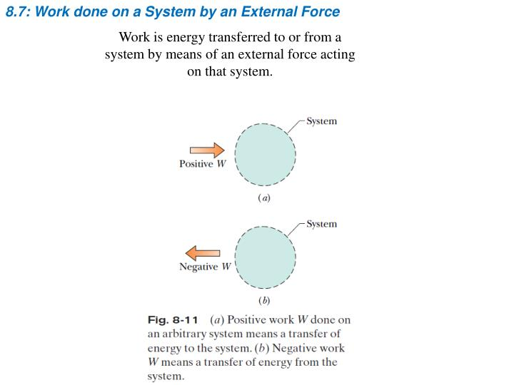 8.7: Work done on a System by an External Force